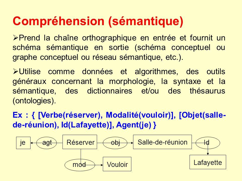 Compréhension (sémantique)