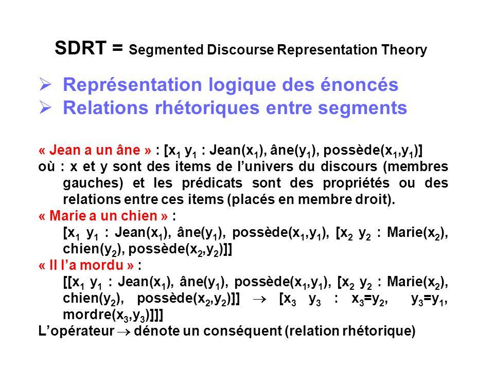 SDRT = Segmented Discourse Representation Theory