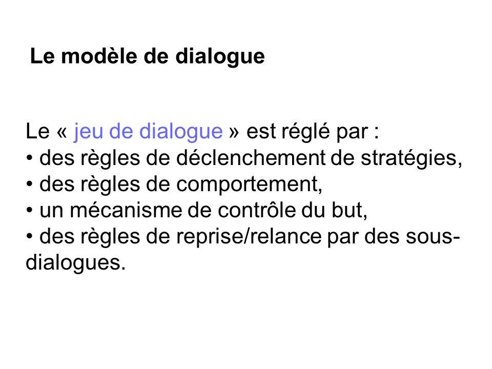 Le « jeu de dialogue » est réglé par :