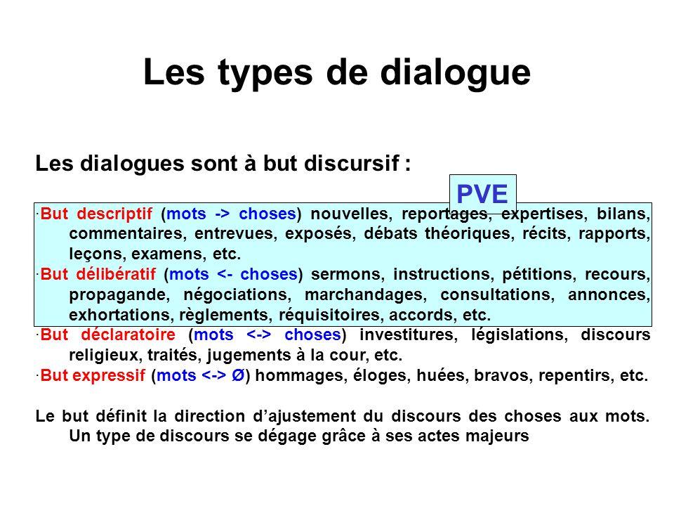 Les types de dialogue PVE Les dialogues sont à but discursif :