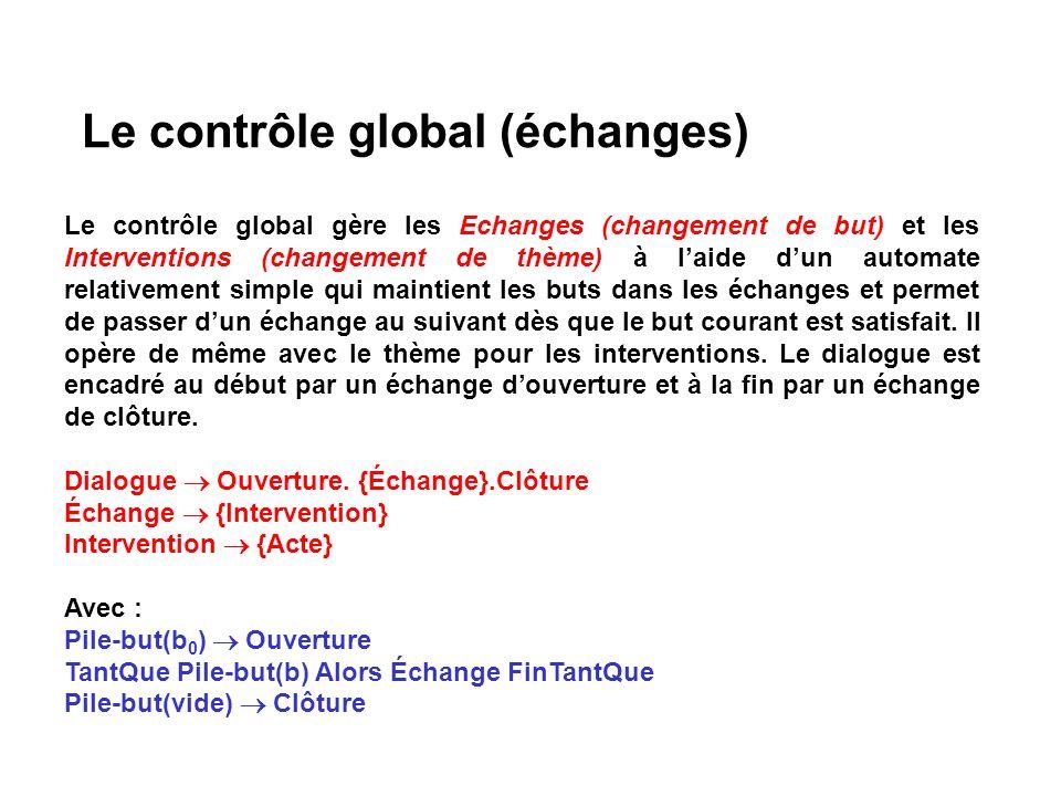 Le contrôle global (échanges)