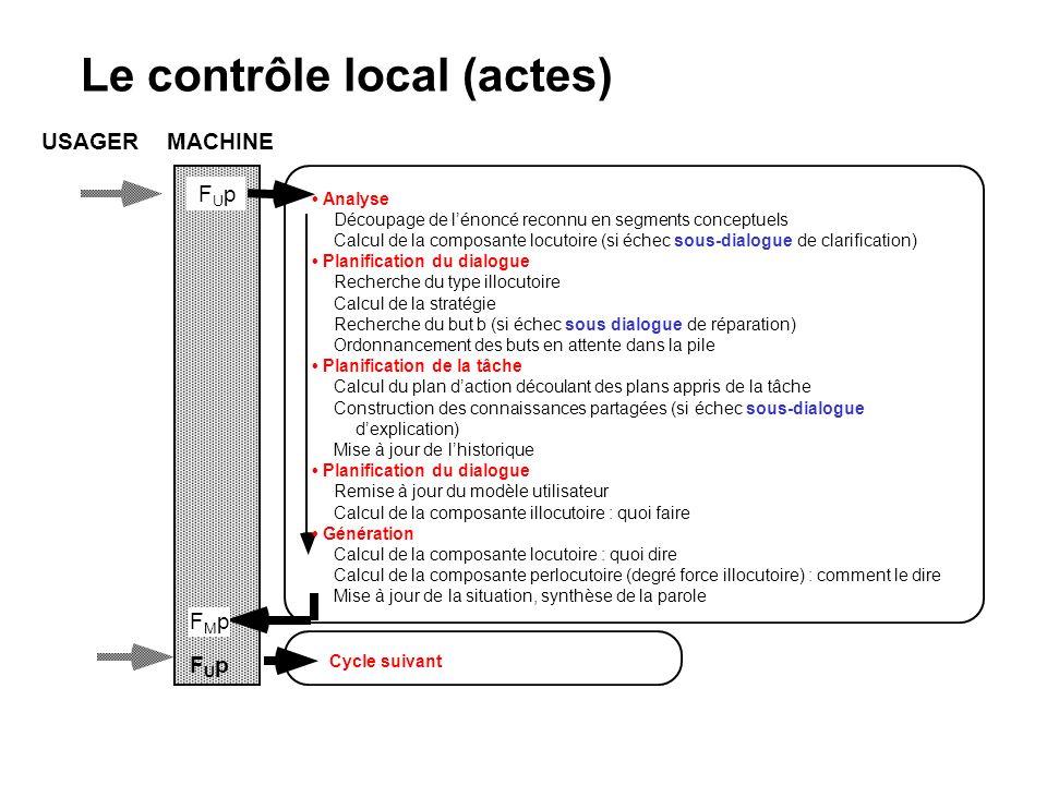 Le contrôle local (actes)