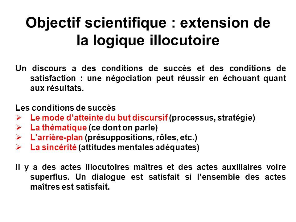 Objectif scientifique : extension de la logique illocutoire
