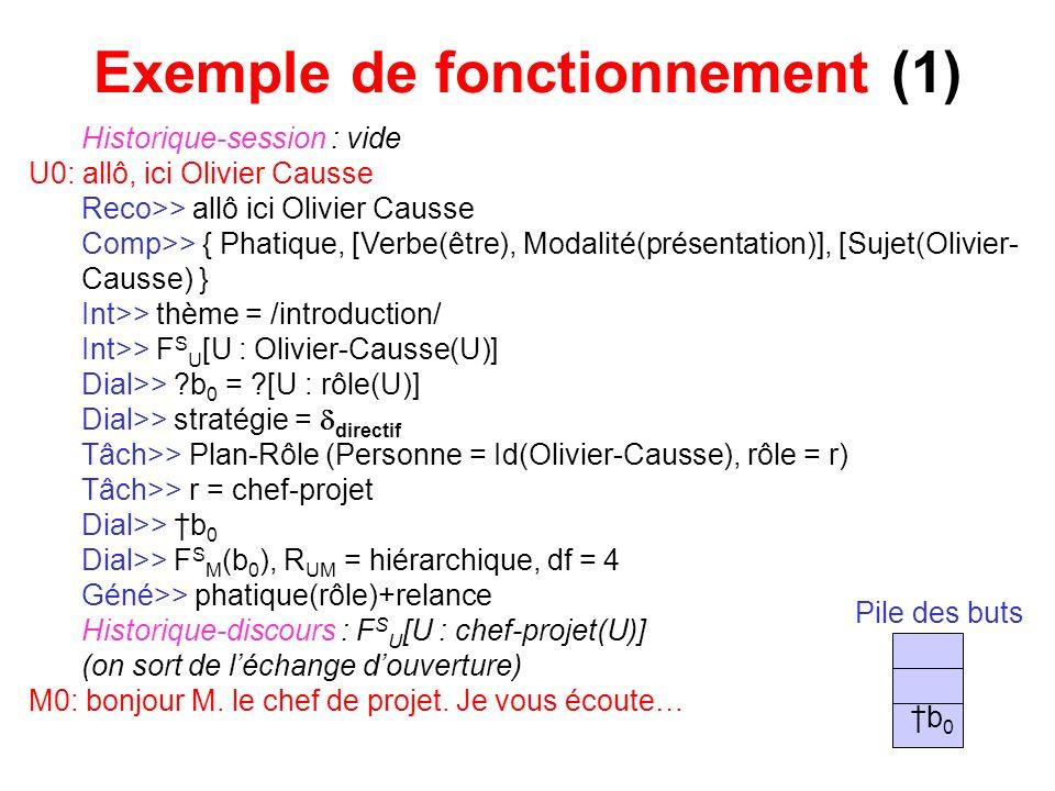 Exemple de fonctionnement (1)