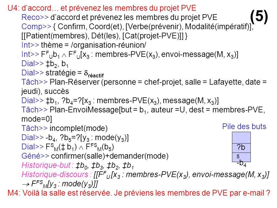 (5) U4: d'accord… et prévenez les membres du projet PVE