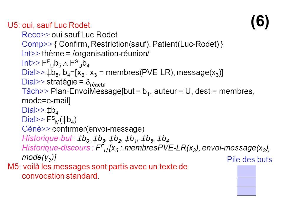 (6) U5: oui, sauf Luc Rodet Reco>> oui sauf Luc Rodet