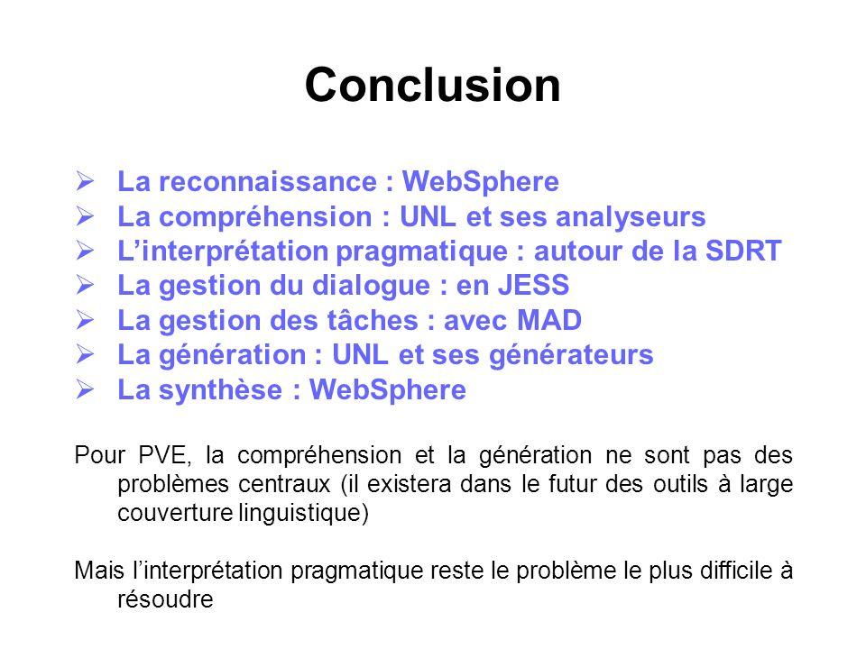 Conclusion La reconnaissance : WebSphere