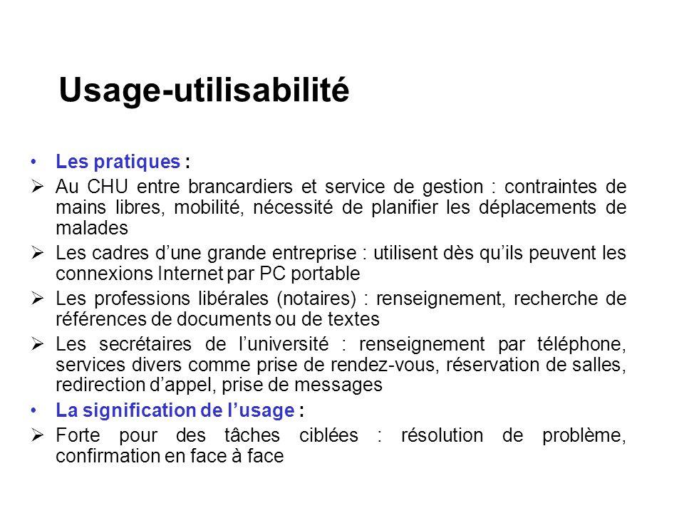 Usage-utilisabilité Les pratiques :