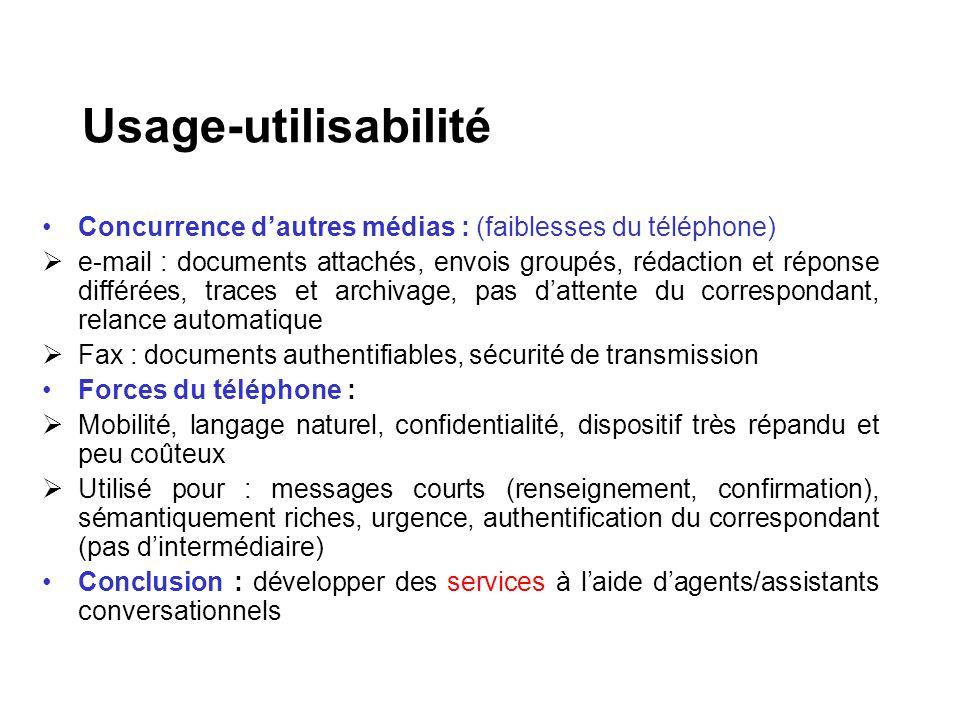 Usage-utilisabilité Concurrence d'autres médias : (faiblesses du téléphone)