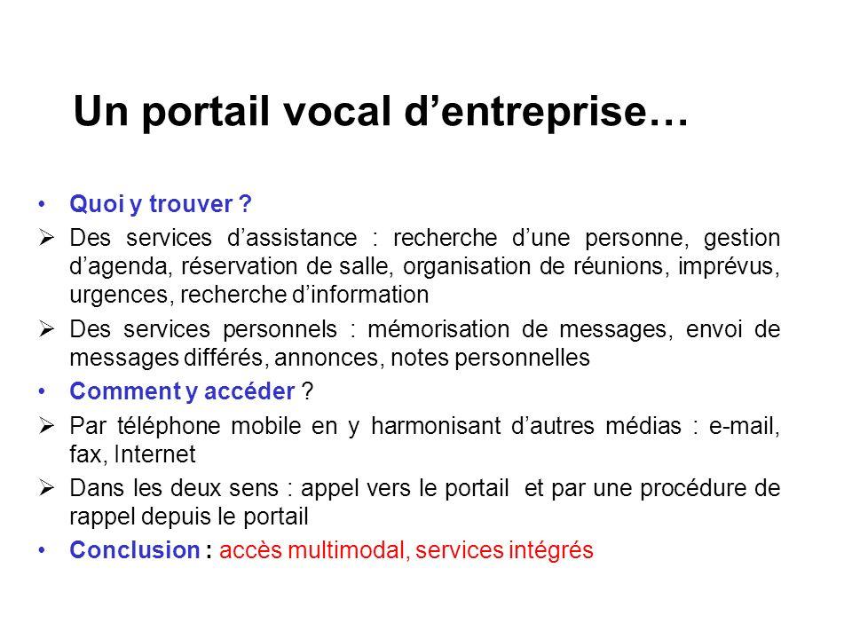 Un portail vocal d'entreprise…