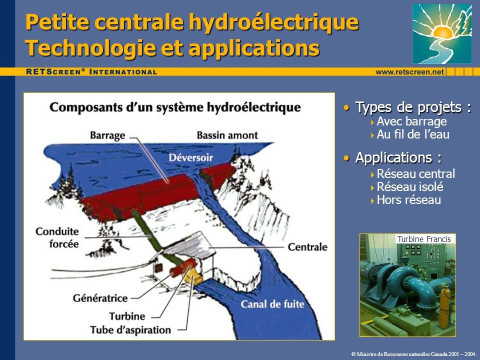 Petite centrale hydroélectrique Technologie et applications