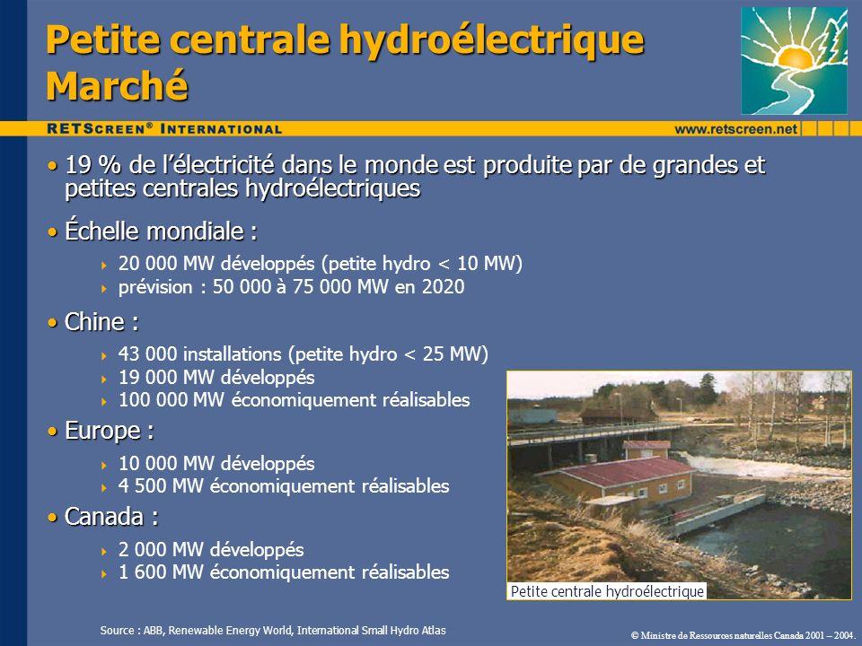 Petite centrale hydroélectrique Marché