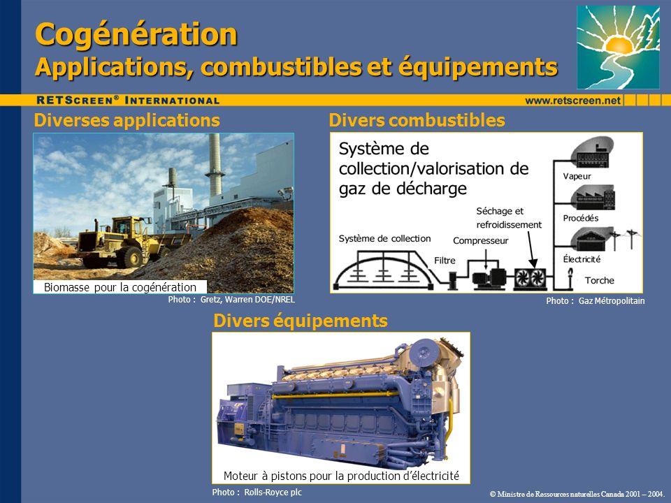 Cogénération Applications, combustibles et équipements