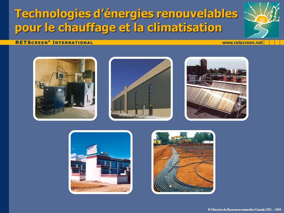 Technologies d'énergies renouvelables pour le chauffage et la climatisation