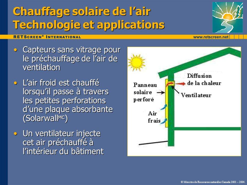 Chauffage solaire de l'air Technologie et applications