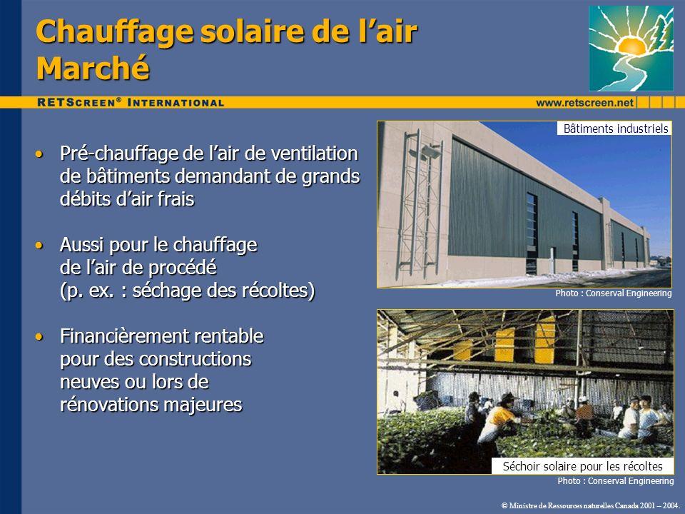 Séchoir solaire pour les récoltes