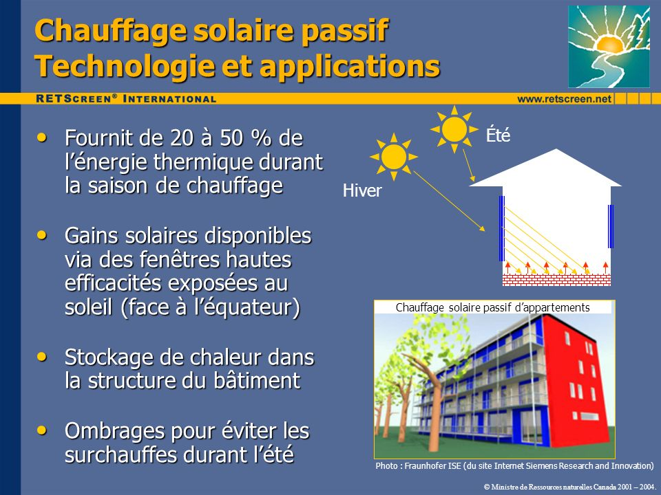 Chauffage solaire passif Technologie et applications