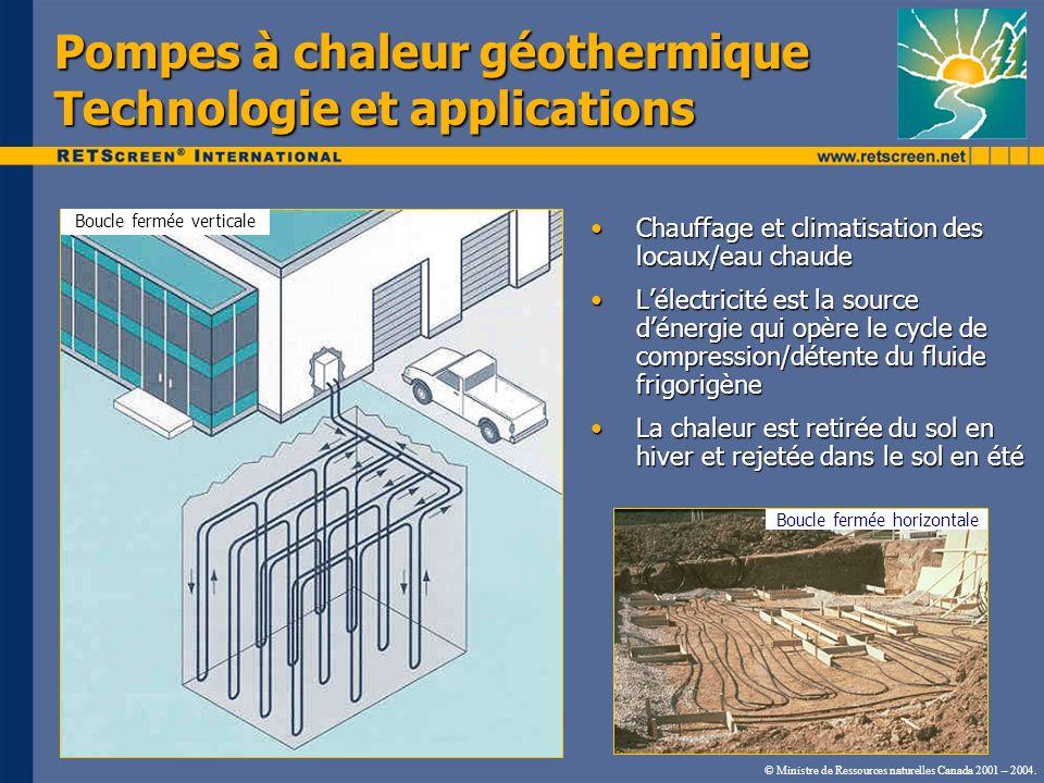 Pompes à chaleur géothermique Technologie et applications