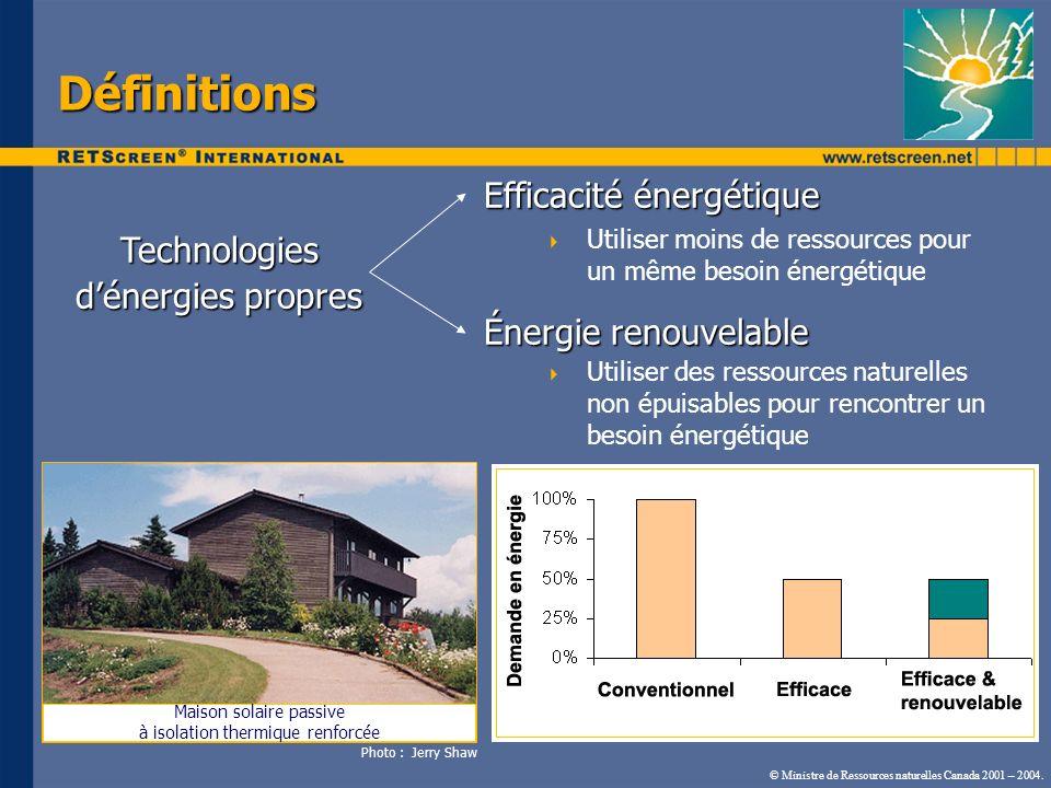 Maison solaire passive à isolation thermique renforcée