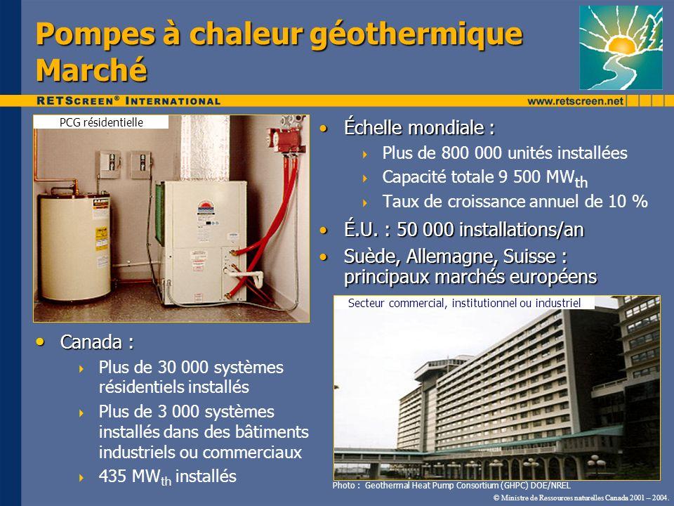 Pompes à chaleur géothermique Marché