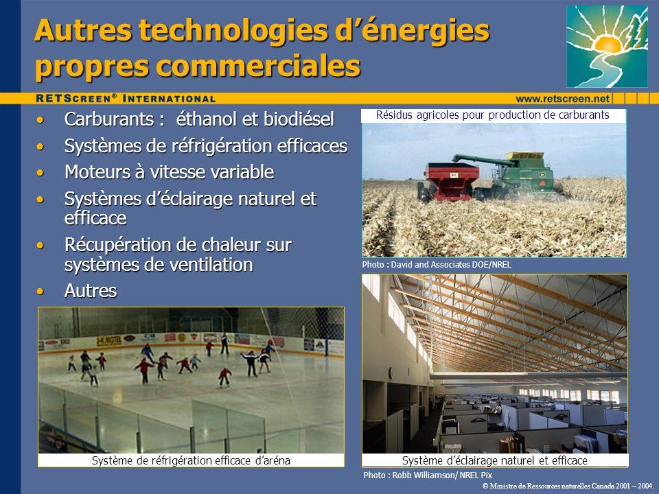 Autres technologies d'énergies propres commerciales