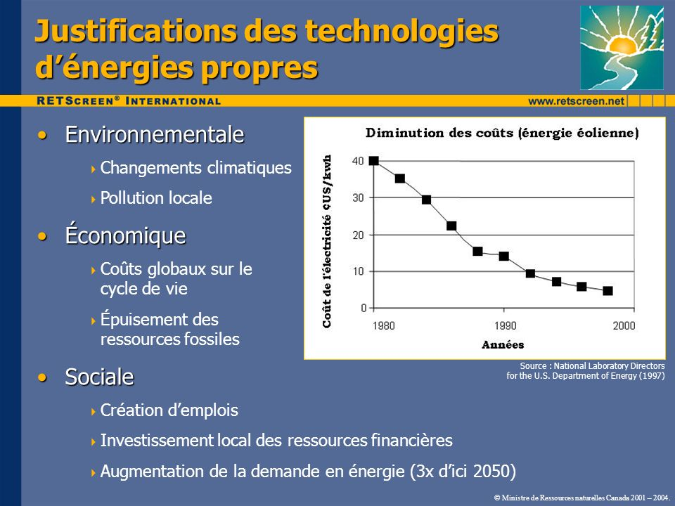 Justifications des technologies d'énergies propres
