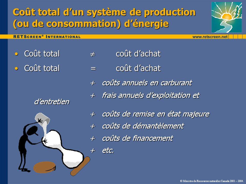 Coût total d'un système de production (ou de consommation) d'énergie
