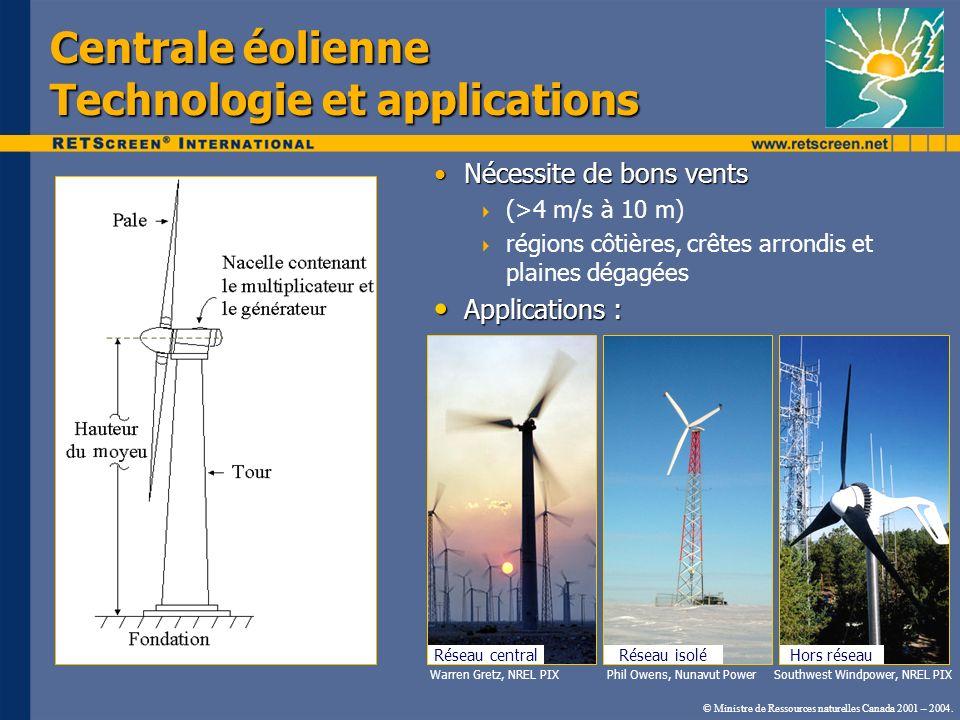 Centrale éolienne Technologie et applications