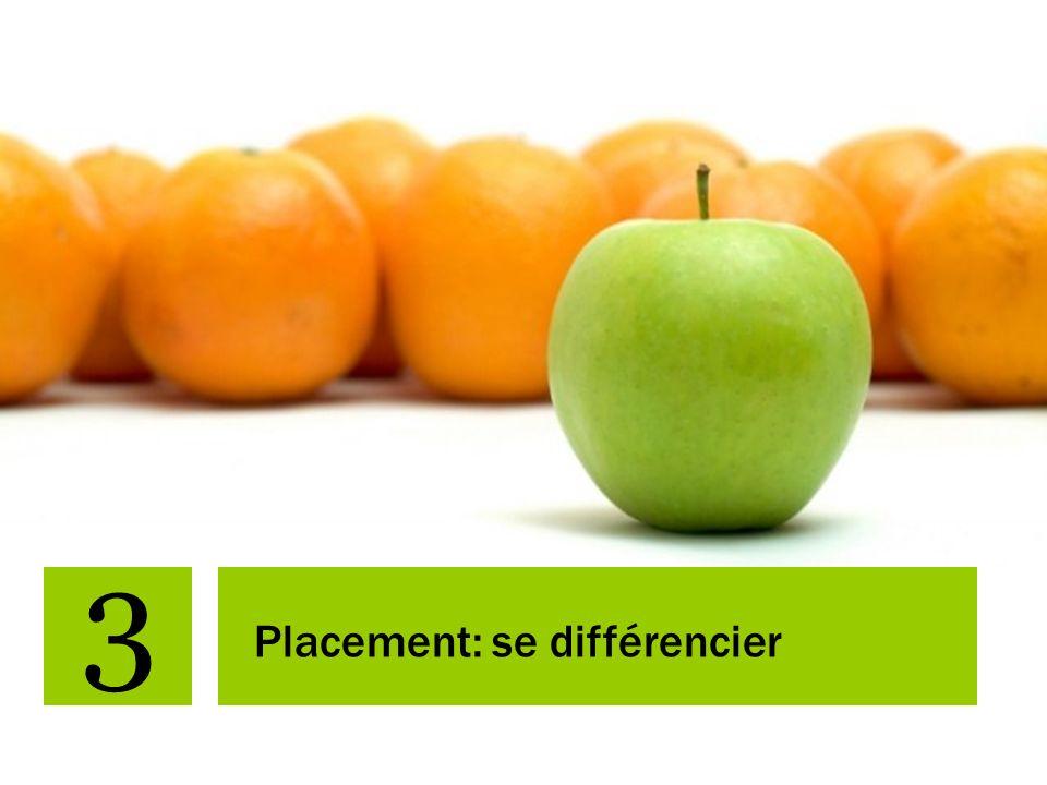 3 Placement: se différencier