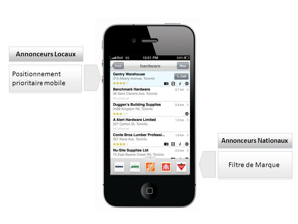 Annonceurs Locaux Positionnement prioritaire mobile Filtre de Marque