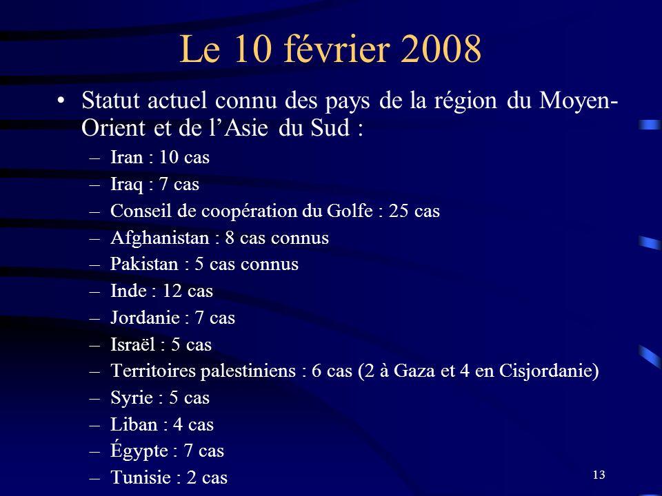 Le 10 février 2008 Statut actuel connu des pays de la région du Moyen-Orient et de l'Asie du Sud : Iran : 10 cas.