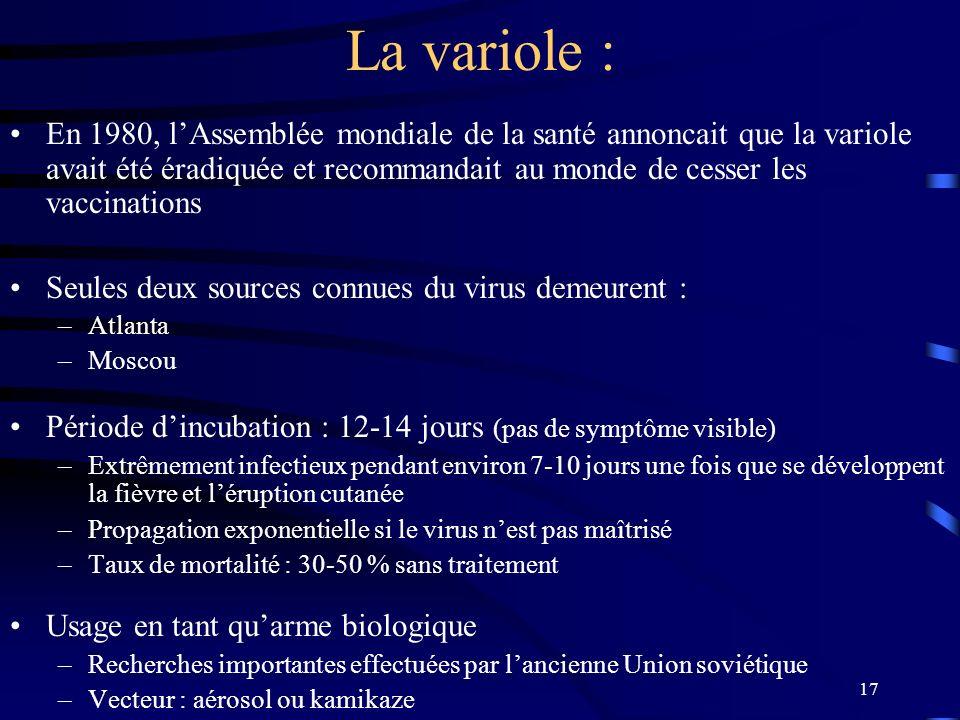La variole :