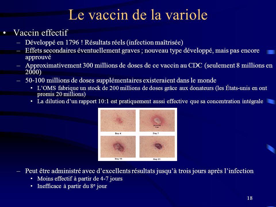 Le vaccin de la variole Vaccin effectif