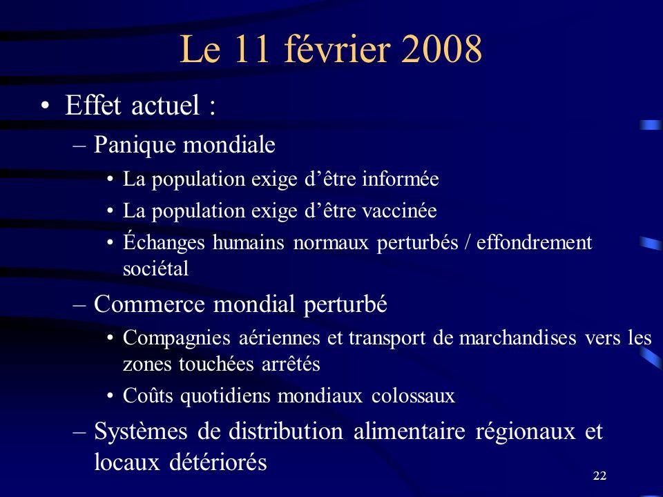 Le 11 février 2008 Effet actuel : Panique mondiale
