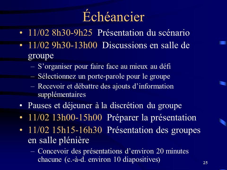 Échéancier 11/02 8h30-9h25 Présentation du scénario