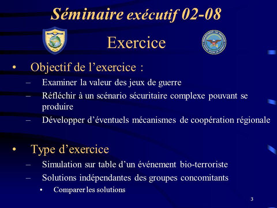 Séminaire exécutif 02-08 Exercice