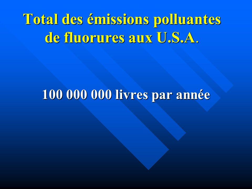 Total des émissions polluantes de fluorures aux U.S.A.