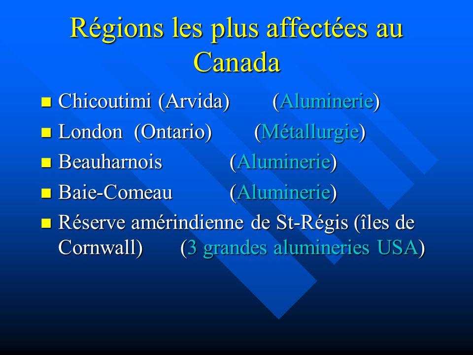 Régions les plus affectées au Canada