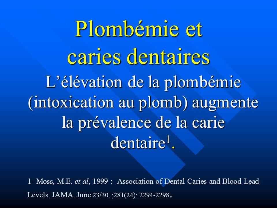 Plombémie et caries dentaires