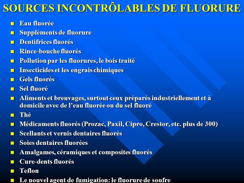 SOURCES INCONTRÔLABLES DE FLUORURE