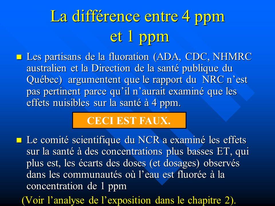 La différence entre 4 ppm et 1 ppm
