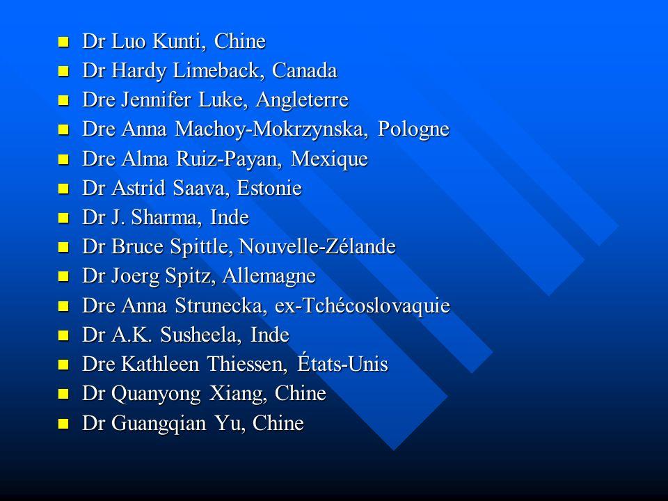 Dr Luo Kunti, Chine Dr Hardy Limeback, Canada. Dre Jennifer Luke, Angleterre. Dre Anna Machoy-Mokrzynska, Pologne.