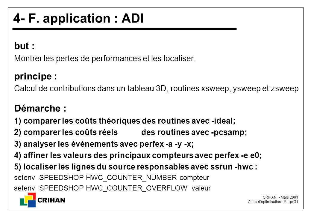 4- F. application : ADI but : principe : Démarche :