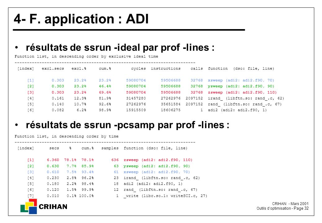 4- F. application : ADI résultats de ssrun -ideal par prof -lines :