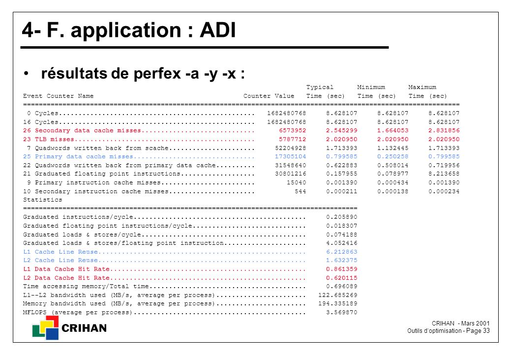 4- F. application : ADI résultats de perfex -a -y -x :