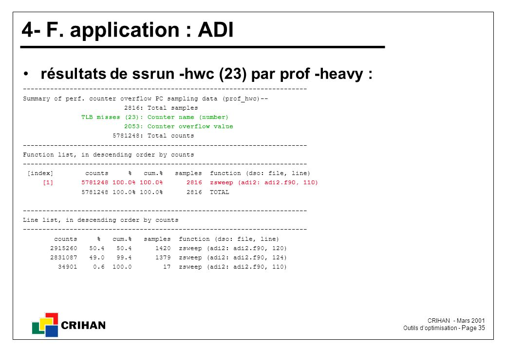 4- F. application : ADI résultats de ssrun -hwc (23) par prof -heavy :