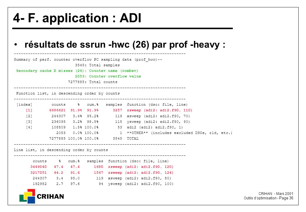 4- F. application : ADI résultats de ssrun -hwc (26) par prof -heavy :