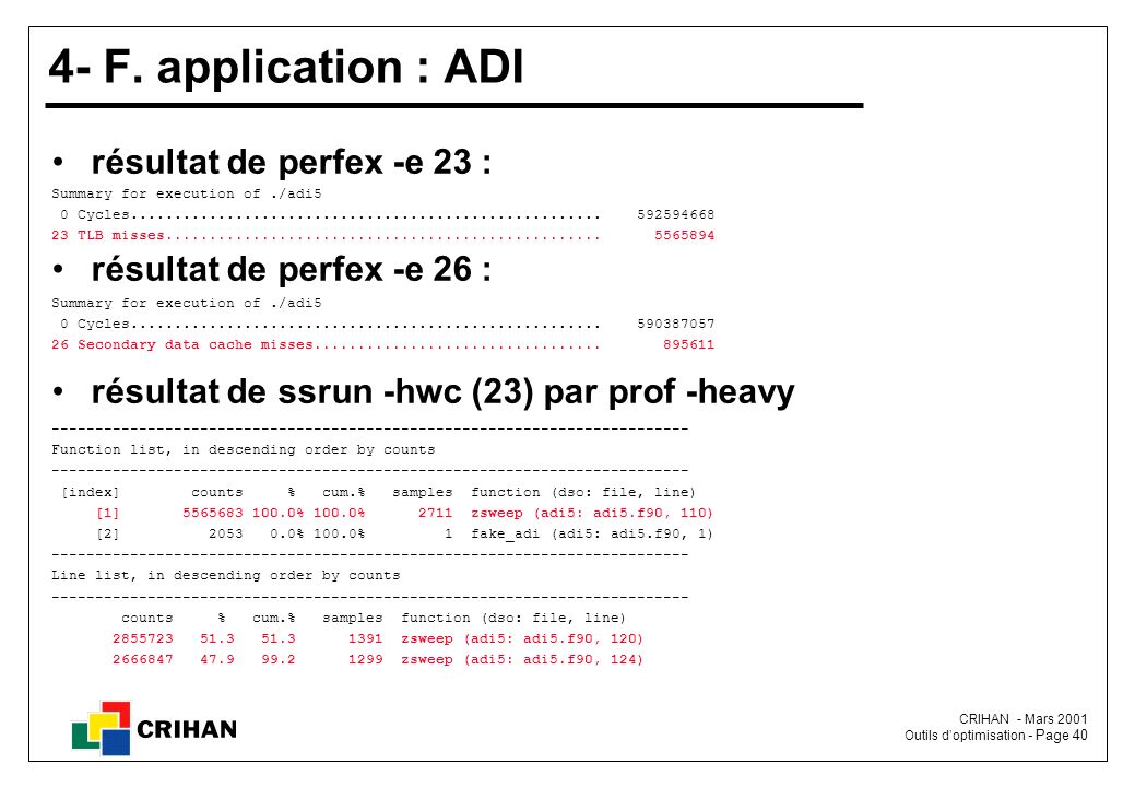 4- F. application : ADI résultat de perfex -e 23 :