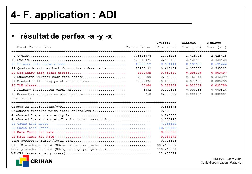 4- F. application : ADI résultat de perfex -a -y -x