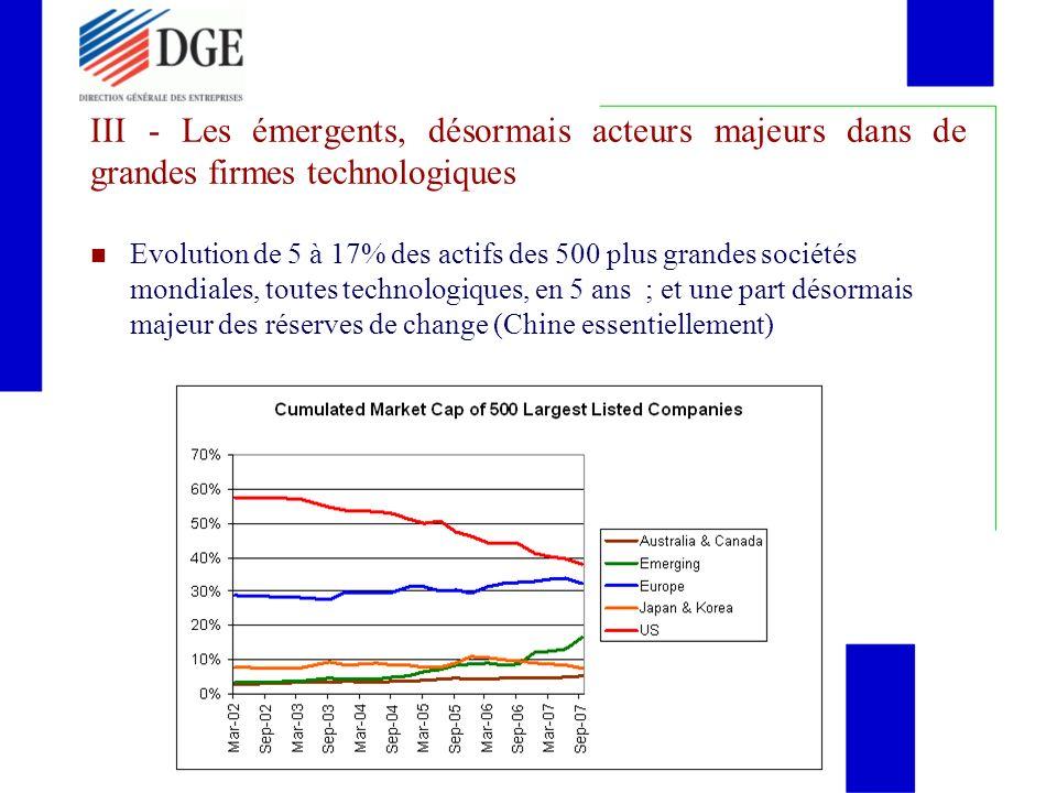 III - Les émergents, désormais acteurs majeurs dans de grandes firmes technologiques